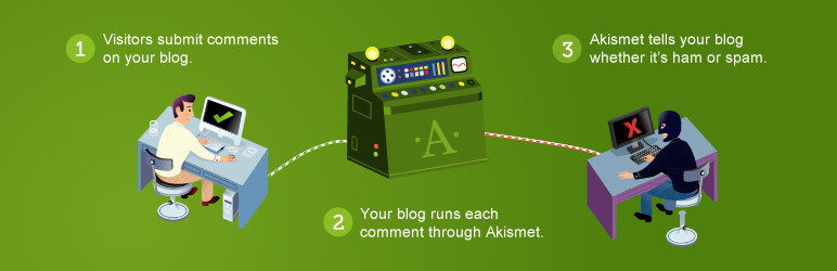 Akismet WordPress Free Plugin