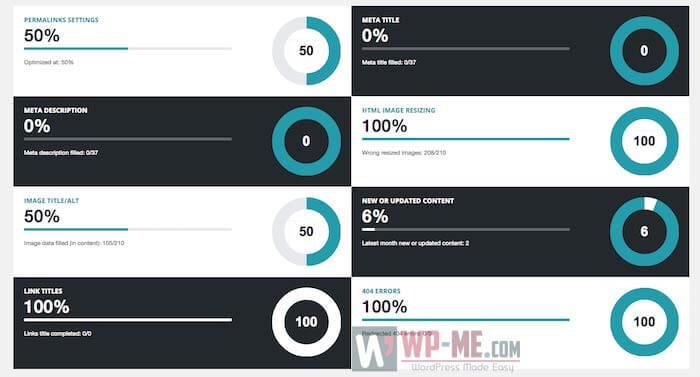 WP Meta SEO Dashboard