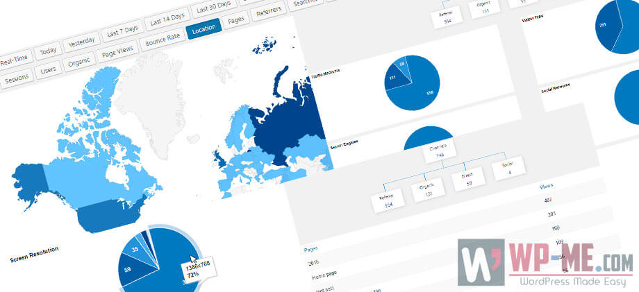 WP Meta SEO Google Analytics Integration