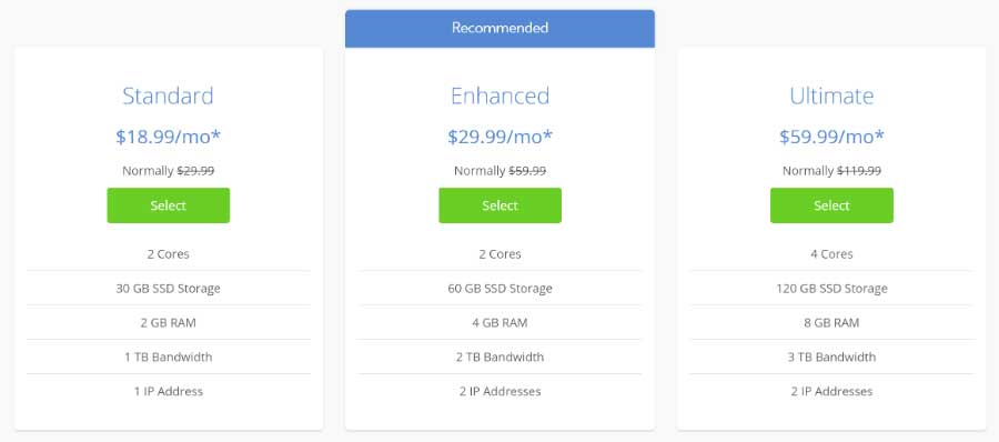 Bluehost VPS Hosting coupon